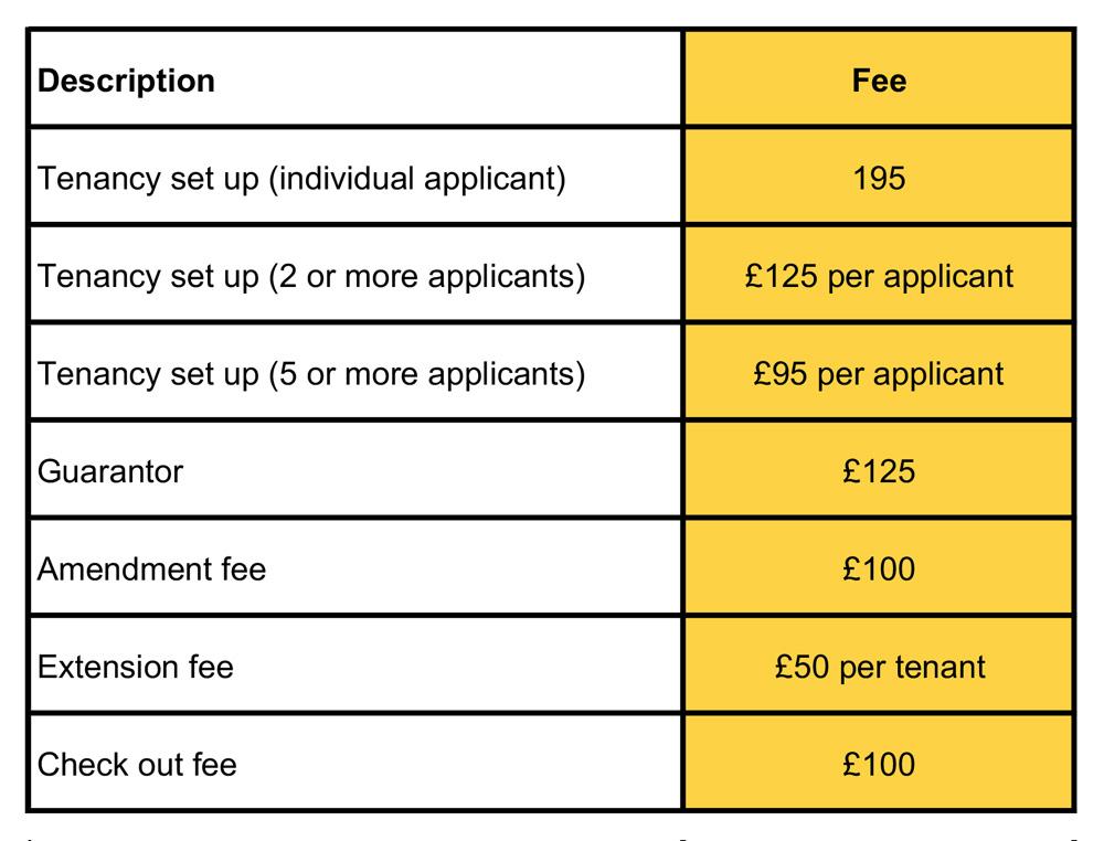 fees1
